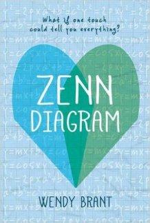 zenn-diagram